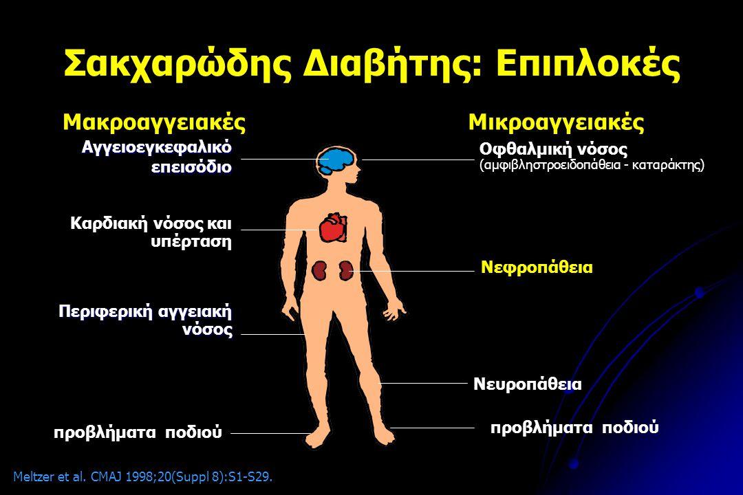 ΜακροαγγειακέςΜικροαγγειακές Οφθαλμική νόσος (αμφιβληστροειδοπάθεια - καταράκτης) Νεφροπάθεια Νευροπάθεια προβλήματα ποδιού Αγγειοεγκεφαλικό επεισόδιο