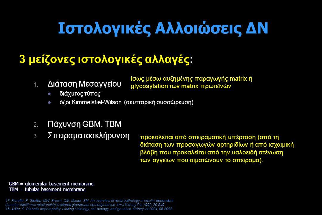 Ιστολογικές Αλλοιώσεις ΔΝ 3 μείζονες ιστολογικές αλλαγές: 1. 1. Διάταση Μεσαγγείου διάχυτος τύπος όζοι Kimmelstiel-Wilson (ακυτταρική συσσώρευση) 2. 2