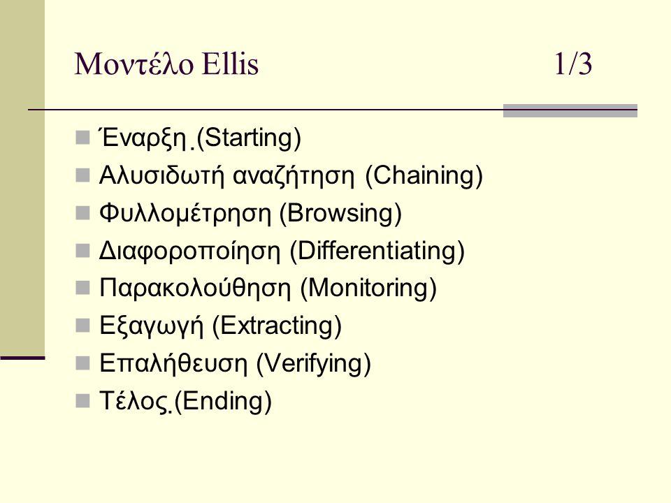 Μοντέλο Ellis 1/3 Έναρξη (Starting) Αλυσιδωτή αναζήτηση (Chaining) Φυλλομέτρηση (Browsing) Διαφοροποίηση (Differentiating) Παρακολούθηση (Monitoring) Εξαγωγή (Extracting) Επαλήθευση (Verifying) Τέλος (Ending)