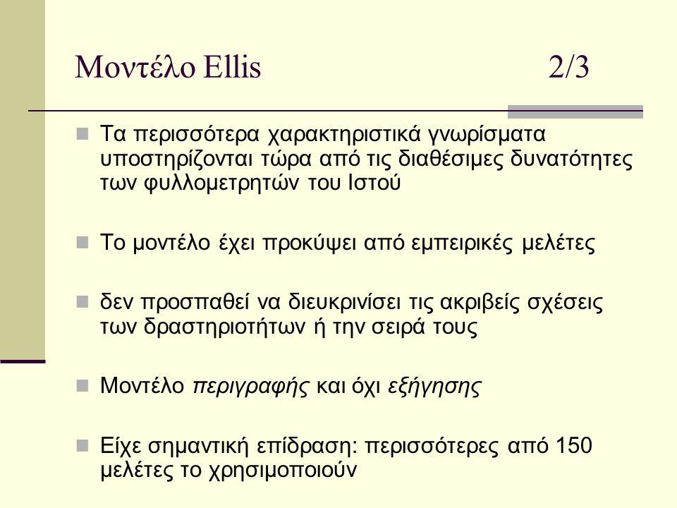 Μοντέλο Ellis 2/3 Τα περισσότερα χαρακτηριστικά γνωρίσματα υποστηρίζονται τώρα από τις διαθέσιμες δυνατότητες των φυλλομετρητών του Ιστού Το μοντέλο έχει προκύψει από εμπειρικές μελέτες δεν προσπαθεί να διευκρινίσει τις ακριβείς σχέσεις των δραστηριοτήτων ή την σειρά τους Μοντέλο περιγραφής και όχι εξήγησης Είχε σημαντική επίδραση: περισσότερες από 150 μελέτες το χρησιμοποιούν