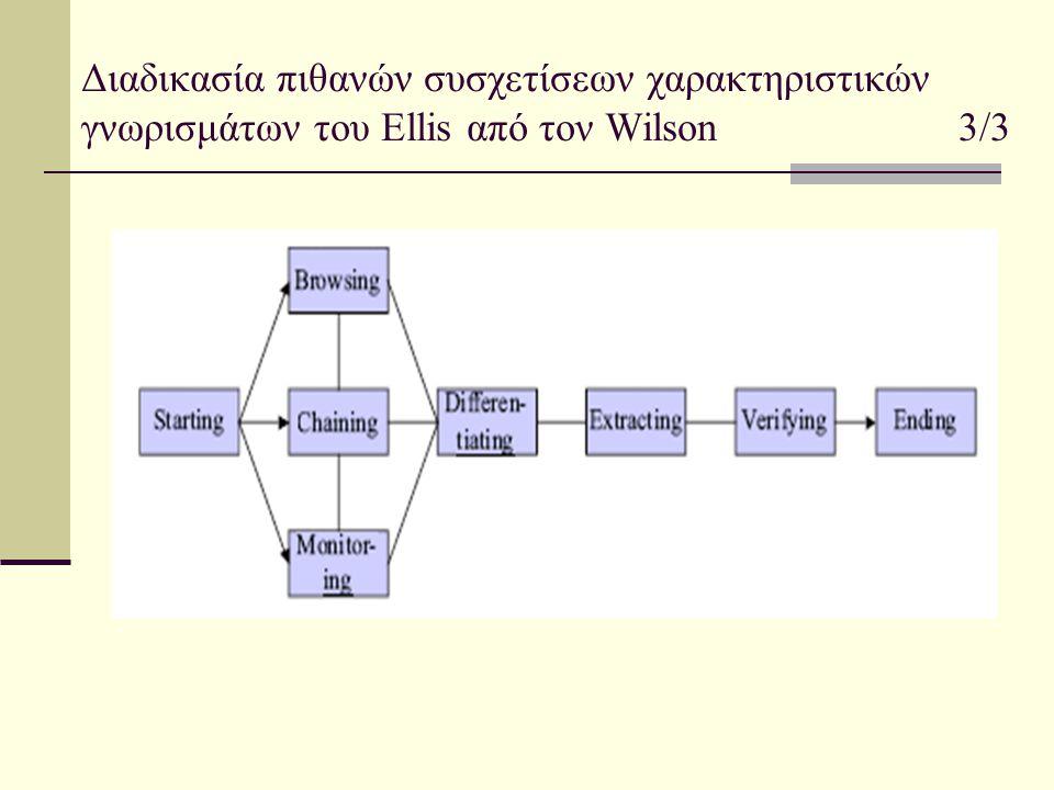 Διαδικασία πιθανών συσχετίσεων χαρακτηριστικών γνωρισμάτων του Ellis από τον Wilson 3/3