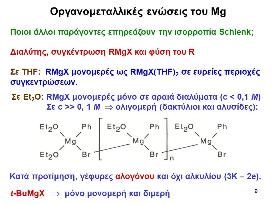 10 Οργανομεταλλικές ενώσεις του Mg Εμφανίζουν ηλεκτρική αγωγιμότητα οι ενώσεις Grignard; Σε Et 2 O: μικρός βαθμός διάστασης  αγωγιμότητα Ηλεκτρόλυση 2RMgX  RMg + + RMgX 2 – + e – –e – Άνοδος Κάθοδος R∙ + Mg R∙ + MgX 2 (α) Αν τα R  είναι μακράς διάρκειας ζωής  διμερισμός: (β) Tα R  μπορούν να αντιδράσουν με το υλικό της καθόδου: 2PhCH 2 MgBr PhCH 2 CH 2 Ph + Mg + MgBr 2 ηλεκτρολυτική σύζευξη 4C 2 H 5 MgCl Pb(C 2 H 5 ) 4 + 2Mg + 2MgCl 2 ηλεκτρόλυση με ηλεκτρόδια Pb
