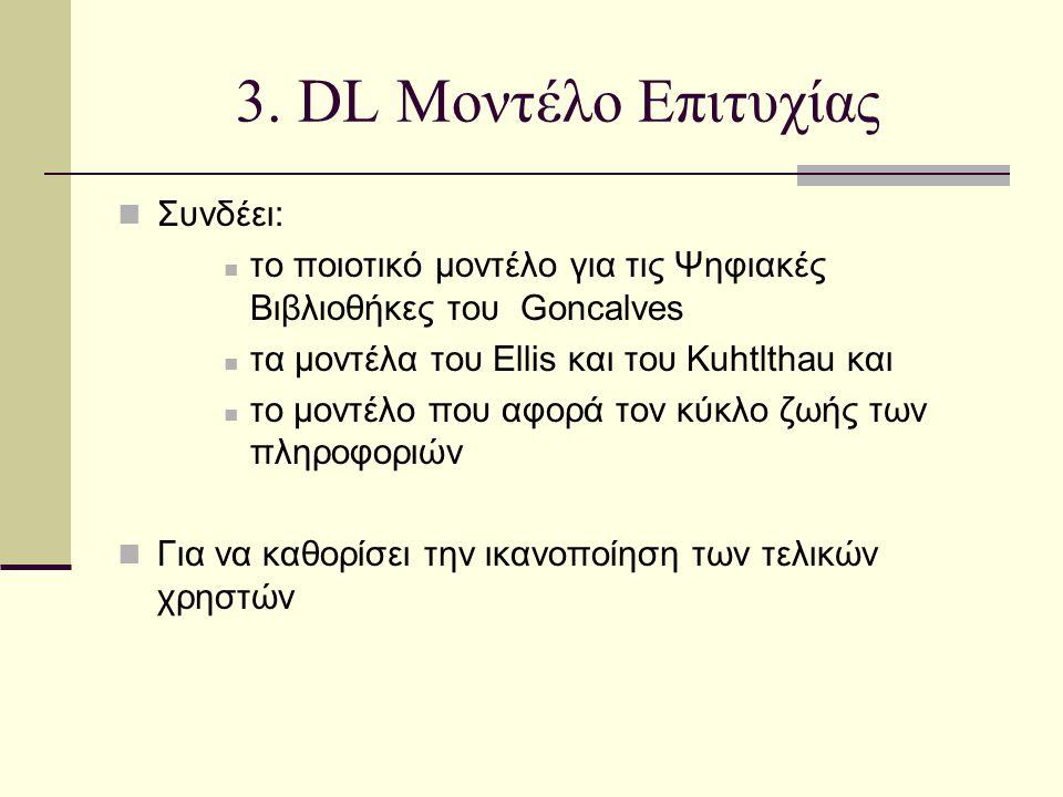 3. DL Μοντέλο Επιτυχίας Συνδέει: το ποιοτικό μοντέλο για τις Ψηφιακές Βιβλιοθήκες του Goncalves τα μοντέλα του Ellis και του Kuhtlthau και το μοντέλο