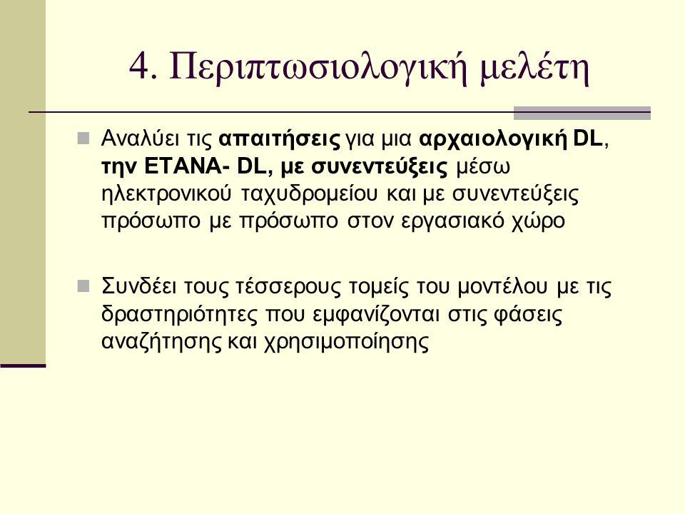 4. Περιπτωσιολογική μελέτη Αναλύει τις απαιτήσεις για μια αρχαιολογική DL, την ΕΤΑΝΑ- DL, με συνεντεύξεις μέσω ηλεκτρονικού ταχυδρομείου και με συνεντ