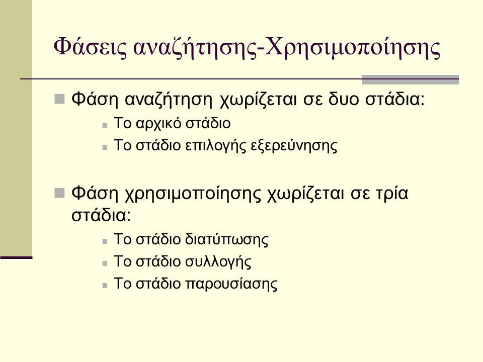 Φάσεις αναζήτησης-Χρησιμοποίησης Φάση αναζήτηση χωρίζεται σε δυο στάδια: Το αρχικό στάδιο Το στάδιο επιλογής εξερεύνησης Φάση χρησιμοποίησης χωρίζεται σε τρία στάδια: Το στάδιο διατύπωσης Το στάδιο συλλογής Το στάδιο παρουσίασης