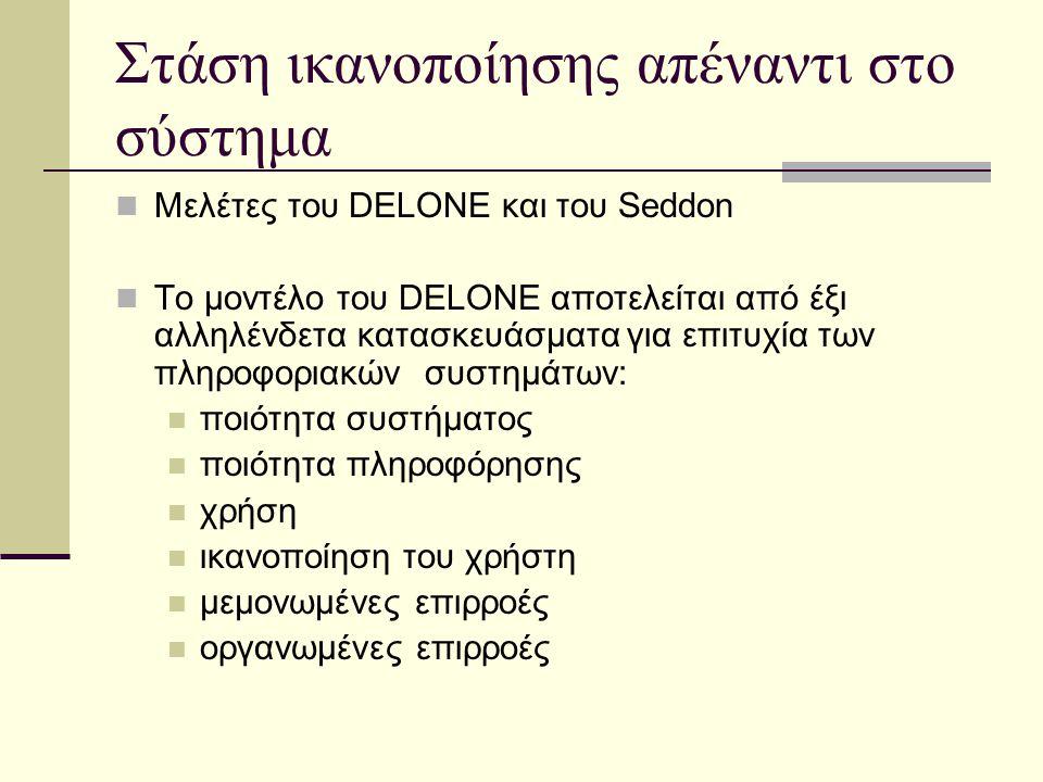 Στάση ικανοποίησης απέναντι στο σύστημα Μελέτες του DELONE και του Seddon Το μοντέλο του DELONE αποτελείται από έξι αλληλένδετα κατασκευάσματα για επιτυχία των πληροφοριακών συστημάτων: ποιότητα συστήματος ποιότητα πληροφόρησης χρήση ικανοποίηση του χρήστη μεμονωμένες επιρροές οργανωμένες επιρροές