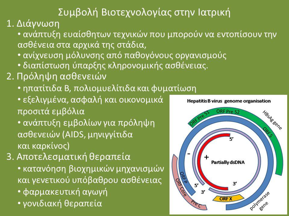 Εφαρμογή για έλλειψη ADA Διαδικασία Λεμφοκύτταρα του παιδιού παραλαμβάνονται και πολλαπλασιάζονται σε κυτταροκαλλιέργειες Απομονώνεται και κλωνοποιείται το φυσιολογικό γονίδιο της απαμινάσης της αδενοσίνης Ενσωματώνεται σε έναν ιό-φορέα (ο οποίος έχει καταστεί αβλαβής) με τις τεχνικές του ανασυνδυασμένου DNA Ο γενετικά τροποποιημένος ιός εισάγεται στα λεμφοκύτταρα Τα γενετικά τροποποιημένα λεμφοκύτταρα εισάγονται με ενδοφλέβια ένεση στο παιδί και παράγουν το ένζυμο ADA Προβλήματα τα τροποποιημένα λεμφοκύτταρα δε ζουν για πάντα μέσα στον οργανισμό, δηλαδή η θεραπεία δεν είναι μόνιμη χρειάζεται συνεχής έγχυση τέτοιων κυττάρων τα άτομα μπορούν να ζουν φυσιολογικά, κάνοντας σε κανονικά χρονικά διαστήματα αυτή τη θεραπεία.