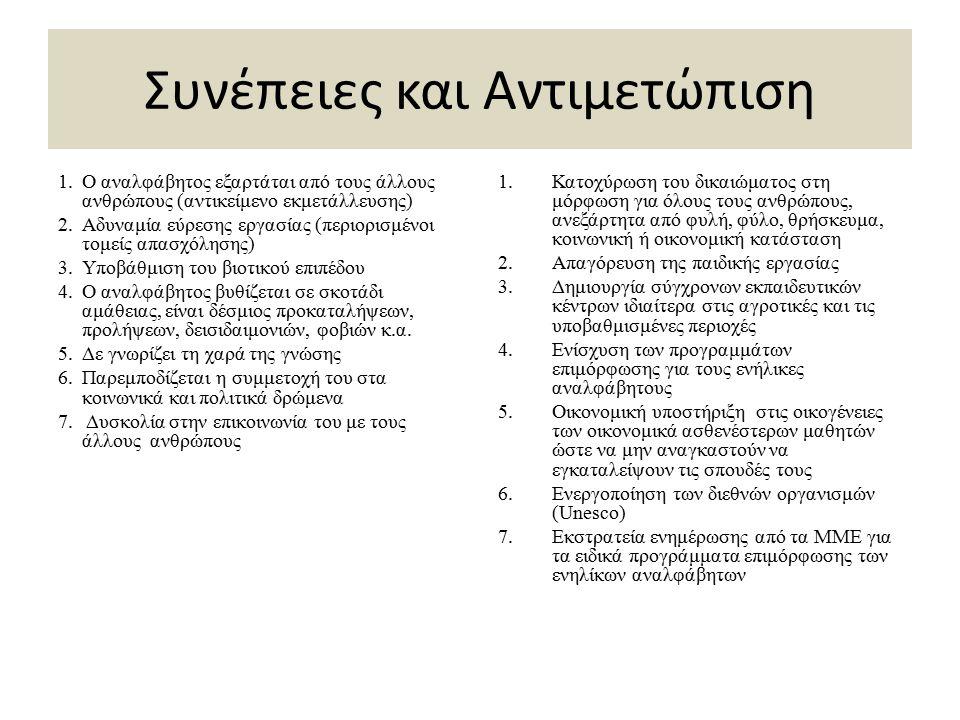 Συνέπειες και Αντιμετώπιση 1.Ο αναλφάβητος εξαρτάται από τους άλλους ανθρώπους (αντικείμενο εκμετάλλευσης) 2.Αδυναμία εύρεσης εργασίας (περιορισμένοι