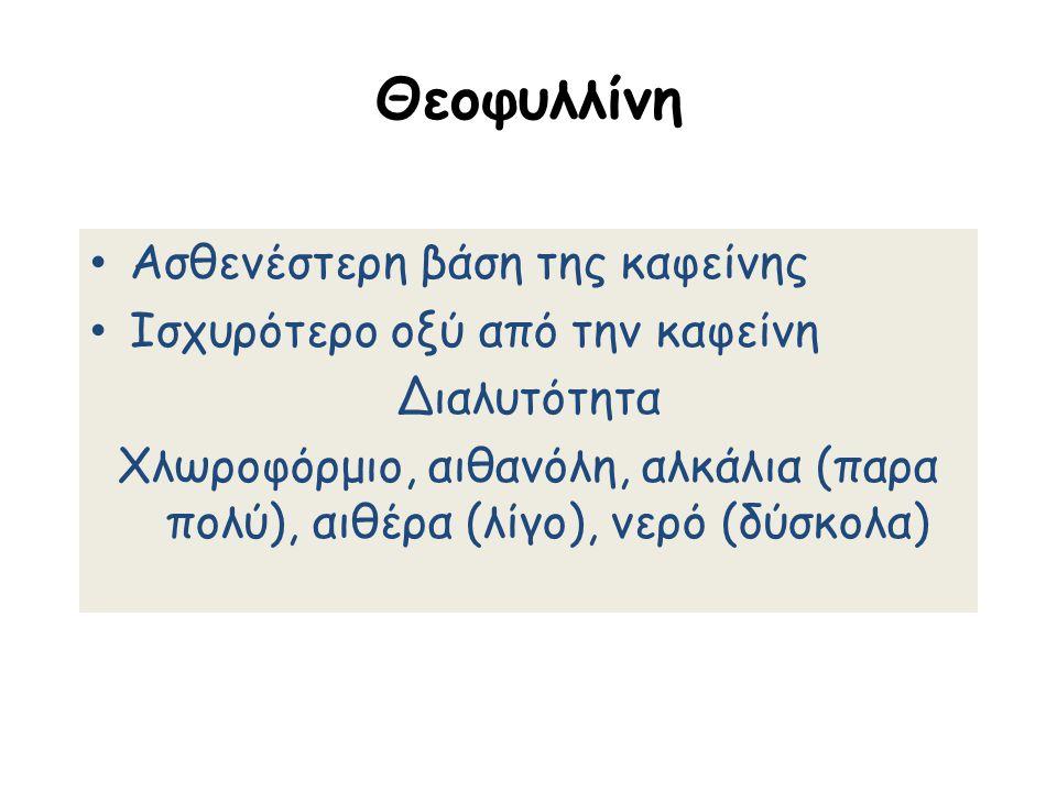 Θεοφυλλίνη Ασθενέστερη βάση της καφείνης Ισχυρότερο οξύ από την καφείνη Διαλυτότητα Χλωροφόρμιο, αιθανόλη, αλκάλια (παρα πολύ), αιθέρα (λίγο), νερό (δύσκολα)