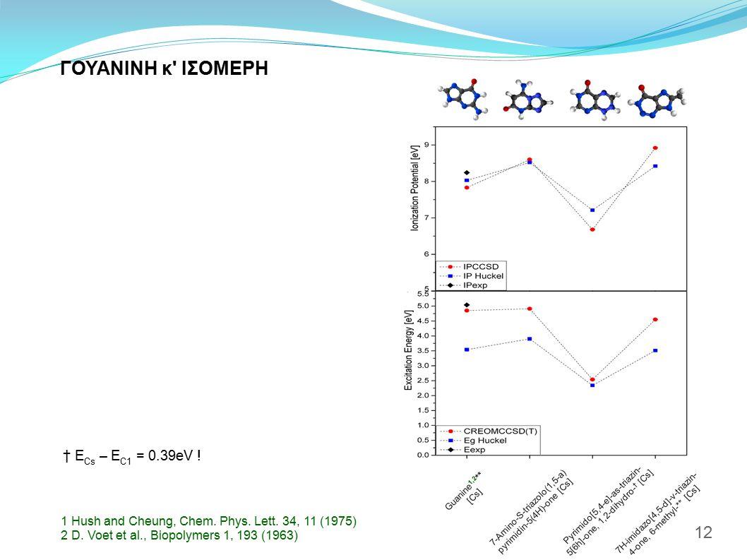 12 ΓΟΥΑΝΙΝΗ κ' ΙΣΟΜΕΡΗ 1 Hush and Cheung, Chem. Phys. Lett. 34, 11 (1975) 2 D. Voet et al., Biopolymers 1, 193 (1963) Guanine 1,2 ** [Cs] 7-Amino-S-tr