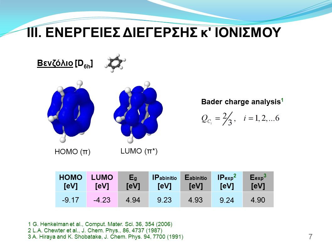 7 III. ΕΝΕΡΓΕΙΕΣ ΔΙΕΓΕΡΣΗΣ κ' ΙΟΝΙΣΜΟΥ Βενζόλιο [D 6h ] HOMO (π) LUMO (π*) Bader charge analysis 1 1 G. Henkelman et al., Comput. Mater. Sci. 36, 354