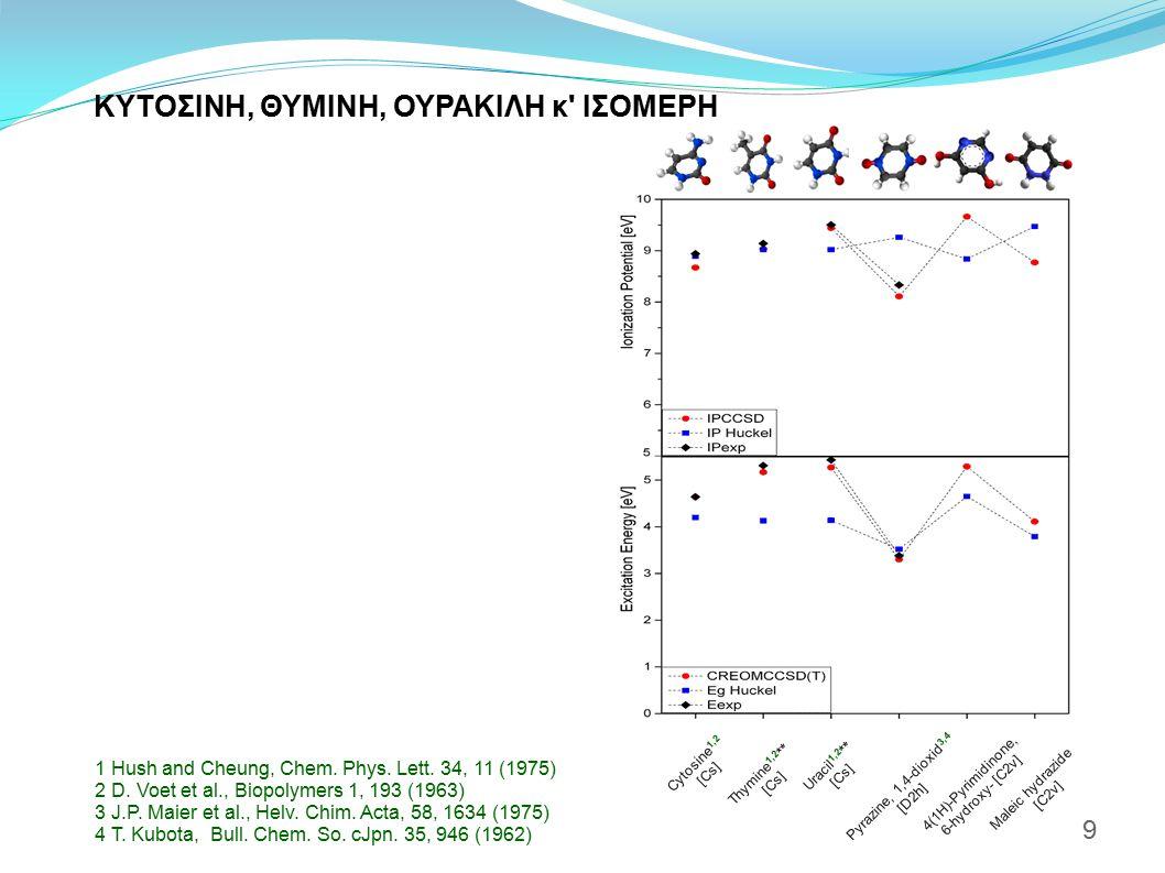 9 ΚΥΤΟΣΙΝΗ, ΘΥΜΙΝΗ, ΟΥΡΑΚΙΛΗ κ' ΙΣΟΜΕΡΗ 1 Hush and Cheung, Chem. Phys. Lett. 34, 11 (1975) 2 D. Voet et al., Biopolymers 1, 193 (1963) 3 J.P. Maier et