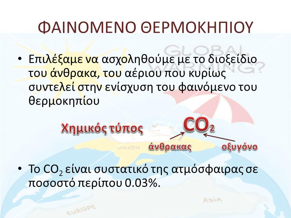 ΦΑΙΝΟΜΕΝΟ ΘΕΡΜΟΚΗΠΙΟΥ Επιλέξαμε να ασχοληθούμε με το διοξείδιο του άνθρακα, του αέριου που κυρίως συντελεί στην ενίσχυση του φαινόμενο του θερμοκηπίου