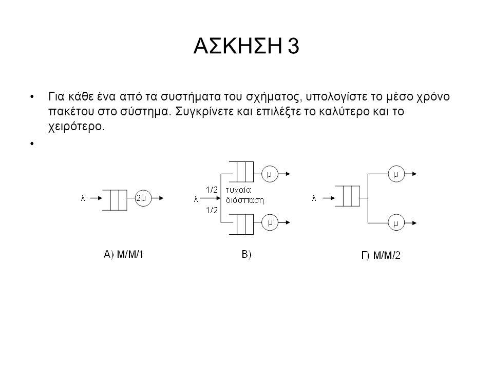 ΑΣΚΗΣΗ 3 Για κάθε ένα από τα συστήματα του σχήματος, υπολογίστε το μέσο χρόνο πακέτου στο σύστημα. Συγκρίνετε και επιλέξτε το καλύτερο και το χειρότερ