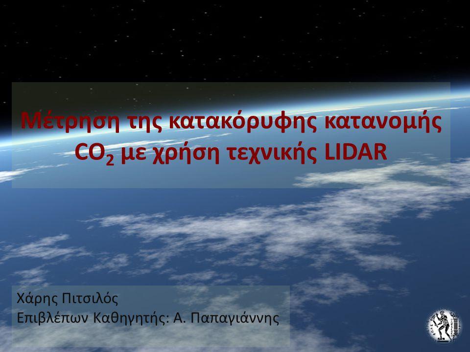 Περιεχόμενα Εισαγωγή Ιστορική Αναδρομή Αποτελέσματα Μετρήσεων Τεχνική LIDAR Πλεονεκτήματα τεχνικής LIDAR σε σχέση με συμβατικές τεχνικές μέτρησης ατμοσφαιρικών ρύπων Αλληλεπίδραση Ακτινοβολίας Laser και ατμόσφαιρας Μέθοδοι Ανίχνευσης CO 2 Tεχνική Διαφορικής Απορρόφησης (DIAL) Μελλοντικές Προοπτικές Βιβλιογραφία