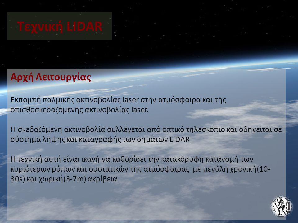 Αρχή Λειτουργίας Εκπομπή παλμικής ακτινοβολίας laser στην ατμόσφαιρα και της οπισθοσκεδαζόμενης ακτινοβολίας laser.