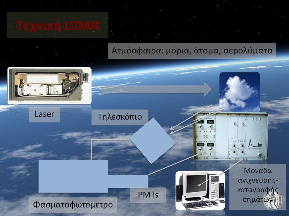 Ατμόσφαιρα: μόρια, άτομα, αερολύματα Laser Τηλεσκόπιο Φασματοφωτόμετρο PMTs Μονάδα ανίχνευσης- καταγραφής σημάτων