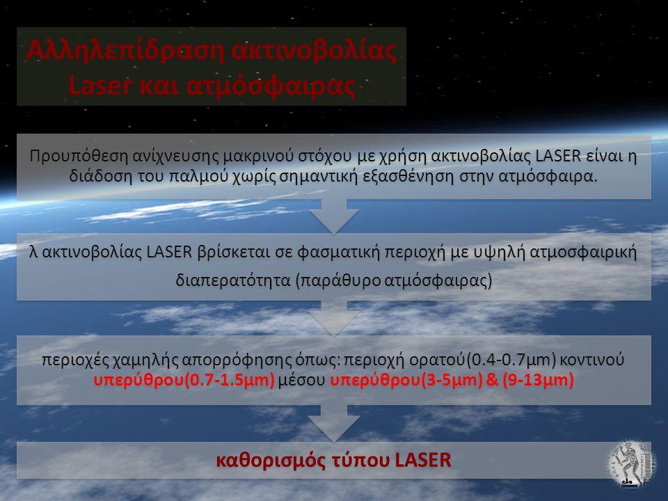 Αλληλεπίδραση ακτινοβολίας Laser και ατμόσφαιρας καθορισμός τύπου LASER περιοχές χαμηλής απορρόφησης όπως: περιοχή ορατού(0.4-0.7μm) κοντινού υπερύθρου(0.7-1.5μm) μέσου υπερύθρου(3-5μm) & (9-13μm) λ ακτινοβολίας LASER βρίσκεται σε φασματική περιοχή με υψηλή ατμοσφαιρική διαπερατότητα (παράθυρο ατμόσφαιρας) Προυπόθεση ανίχνευσης μακρινού στόχου με χρήση ακτινοβολίας LASER είναι η διάδοση του παλμού χωρίς σημαντική εξασθένηση στην ατμόσφαιρα.