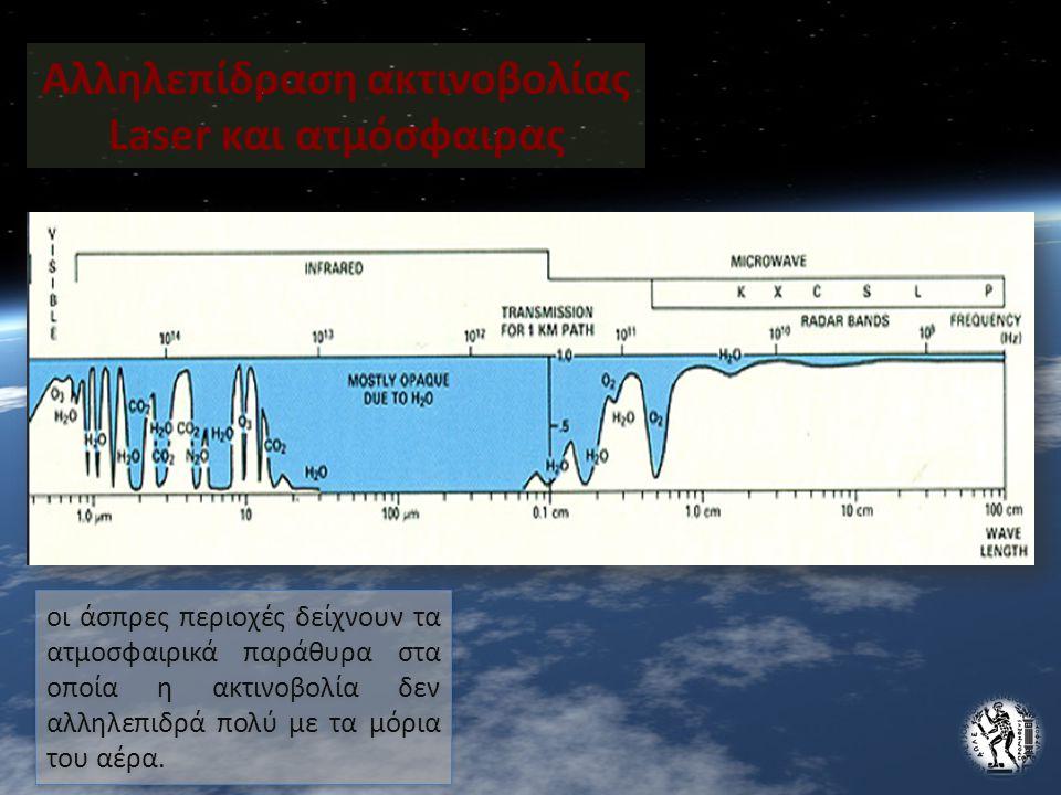 Αλληλεπίδραση ακτινοβολίας Laser και ατμόσφαιρας οι άσπρες περιοχές δείχνουν τα ατμοσφαιρικά παράθυρα στα οποία η ακτινοβολία δεν αλληλεπιδρά πολύ με τα μόρια του αέρα.