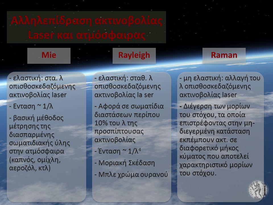 Αλληλεπίδραση ακτινοβολίας Laser και ατμόσφαιρας - ελαστική: στα.
