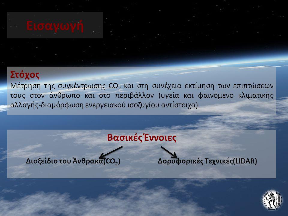 Εισαγωγή Στόχος Μέτρηση της συγκέντρωσης CO 2 και στη συνέχεια εκτίμηση των επιπτώσεων τους στον άνθρωπο και στο περιβάλλον (υγεία και φαινόμενο κλιματικής αλλαγής-διαμόρφωση ενεργειακού ισοζυγίου αντίστοιχα) Βασικές Έννοιες Διοξείδιο του Άνθρακα(CO 2 ) Δορυφορικές Τεχνικές(LIDAR)
