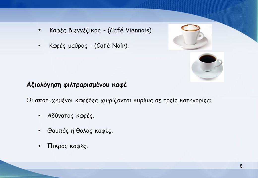 8 Καφές βιεννέζικος - (Café Viennois). Καφές μαύρος - (Café Noir). Αξιολόγηση φιλτραρισμένου καφέ Οι αποτυχημένοι καφέδες χωρίζονται κυρίως σε τρείς κ