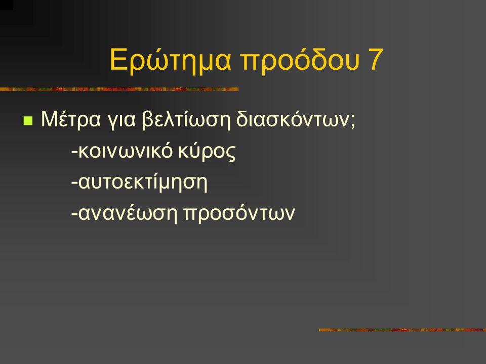 Ερώτημα προόδου 7 Μέτρα για βελτίωση διασκόντων; -κοινωνικό κύρος -αυτοεκτίμηση -ανανέωση προσόντων