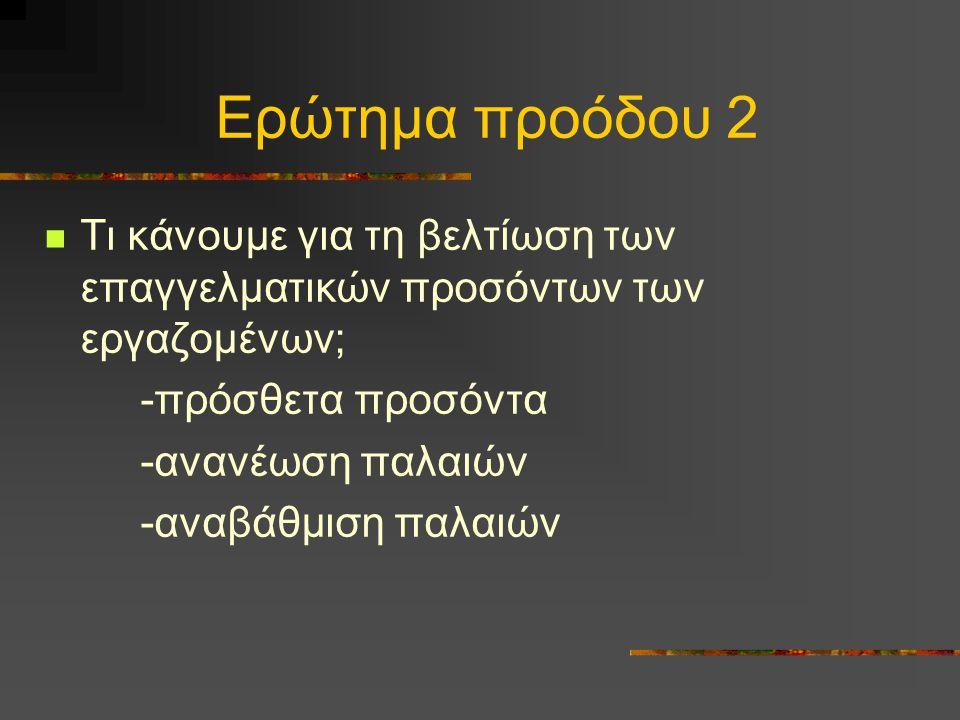Ερώτημα προόδου 2 Τι κάνουμε για τη βελτίωση των επαγγελματικών προσόντων των εργαζομένων; -πρόσθετα προσόντα -ανανέωση παλαιών -αναβάθμιση παλαιών