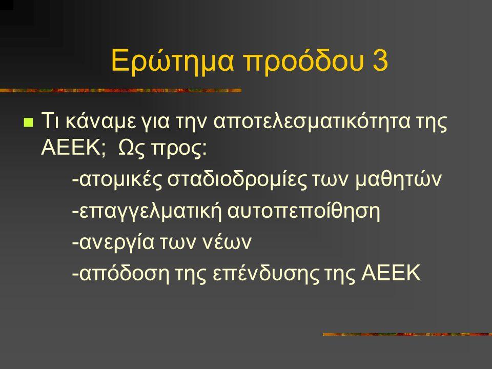 Ερώτημα προόδου 3 Τι κάναμε για την αποτελεσματικότητα της ΑΕΕΚ; Ως προς: -ατομικές σταδιοδρομίες των μαθητών -επαγγελματική αυτοπεποίθηση -ανεργία των νέων -απόδοση της επένδυσης της ΑΕΕΚ