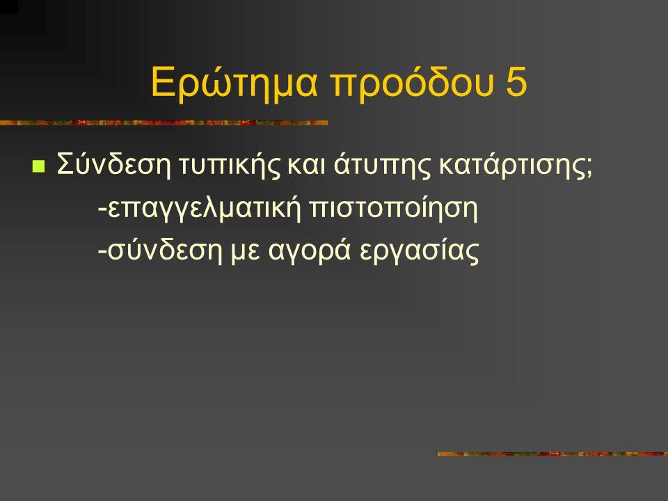 Ερώτημα προόδου 5 Σύνδεση τυπικής και άτυπης κατάρτισης; -επαγγελματική πιστοποίηση -σύνδεση με αγορά εργασίας