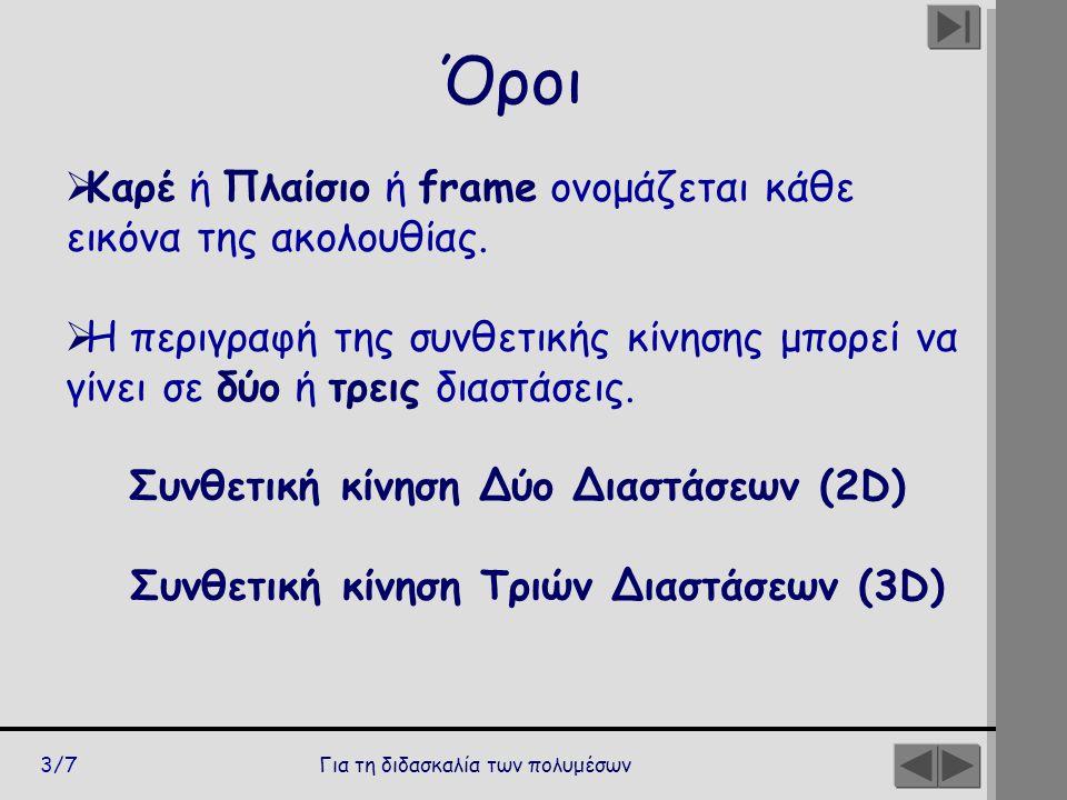 Για τη διδασκαλία των πολυμέσων3/7 Όροι  Καρέ ή Πλαίσιο ή frame ονομάζεται κάθε εικόνα της ακολουθίας.  Η περιγραφή της συνθετικής κίνησης μπορεί να