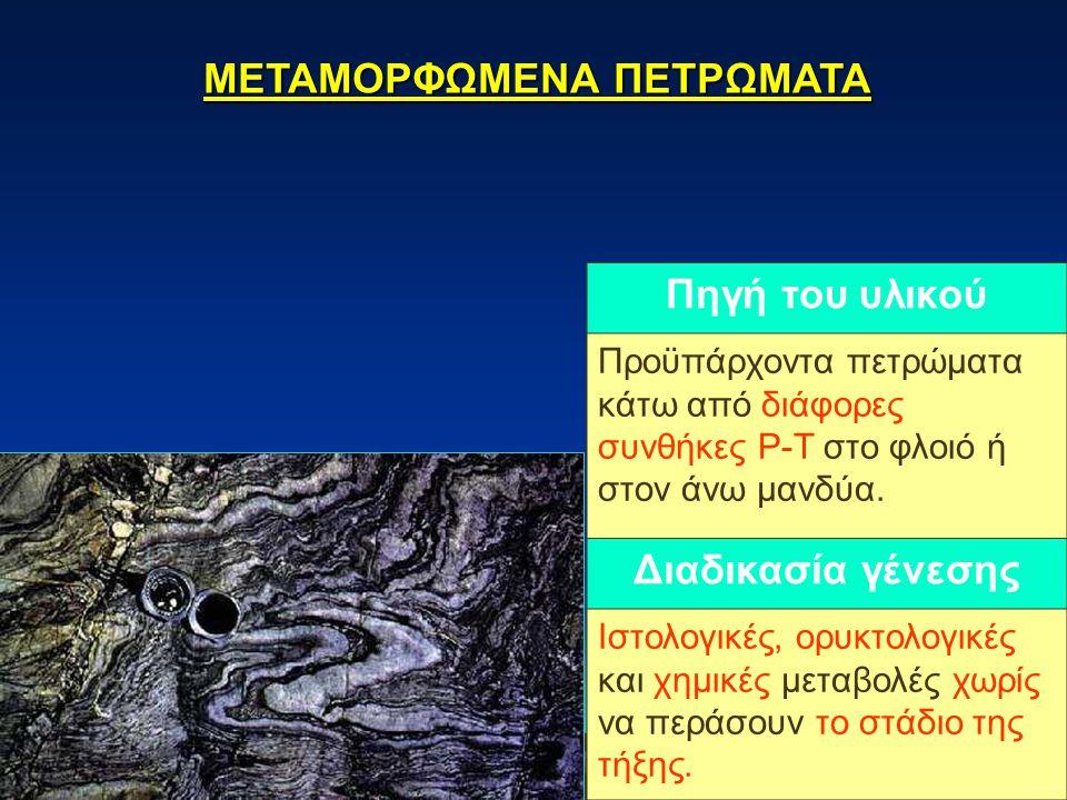 ΜΕΤΑΜΟΡΦΩΜΕΝΑ ΠΕΤΡΩΜΑΤΑ Πηγή του υλικού Προϋπάρχοντα πετρώματα κάτω από διάφορες συνθήκες P-T στο φλοιό ή στον άνω μανδύα. Διαδικασία γένεσης Ιστολογι