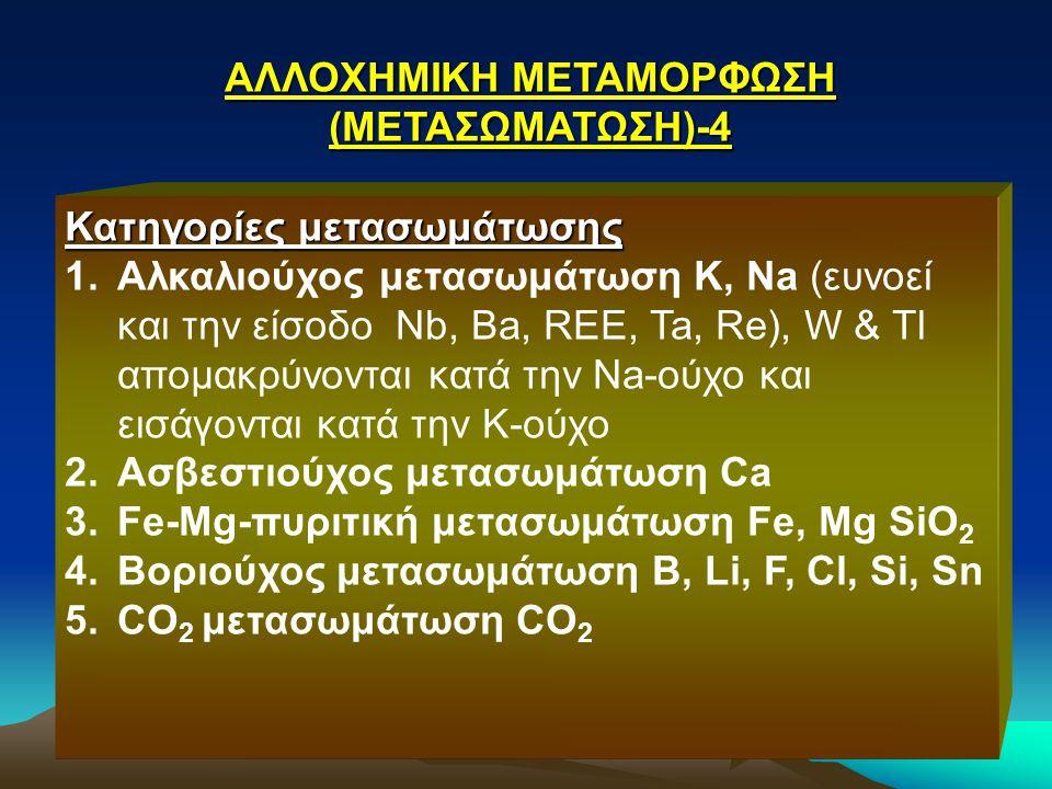 ΑΛΛΟΧΗΜΙΚΗ ΜΕΤΑΜΟΡΦΩΣΗ (ΜΕΤΑΣΩΜΑΤΩΣΗ)-4 Κατηγορίες μετασωμάτωσης 1.Αλκαλιούχος μετασωμάτωση K, Na (ευνοεί και την είσοδο Nb, Ba, REE, Ta, Re), W & Tl