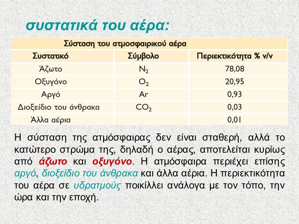 συστατικά του αέρα: Η σύσταση της ατμόσφαιρας δεν είναι σταθερή, αλλά το κατώτερο στρώμα της, δηλαδή ο αέρας, αποτελείται κυρίως από άζωτο και οξυγόνο.