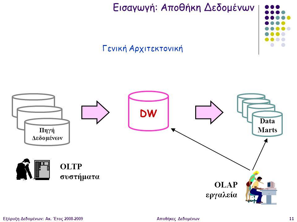 Εξόρυξη Δεδομένων: Ακ. Έτος 2008-2009Αποθήκες Δεδομένων11 Πηγή Δεδομένων DW Data Marts OLTP συστήματα OLAP εργαλεία Εισαγωγή: Αποθήκη Δεδομένων Γενική