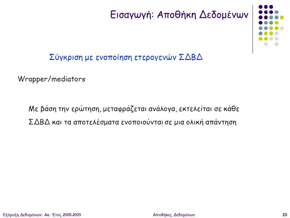 Εξόρυξη Δεδομένων: Ακ. Έτος 2008-2009Αποθήκες Δεδομένων20 Wrapper/mediators Με βάση την ερώτηση, μεταφράζεται ανάλογα, εκτελείται σε κάθε ΣΔΒΔ και τα