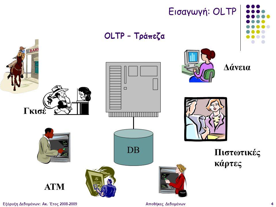 Εξόρυξη Δεδομένων: Ακ. Έτος 2008-2009Αποθήκες Δεδομένων4 DB ΑΤΜ Γκισέ Πιστωτικές κάρτες Δάνεια OLTP – Τράπεζα Εισαγωγή: OLTP