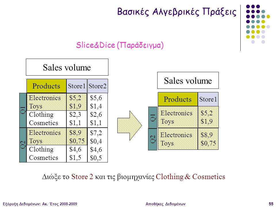 Εξόρυξη Δεδομένων: Ακ. Έτος 2008-2009Αποθήκες Δεδομένων55 Sales volume Electronics Toys Clothing Cosmetics Q1 $5,2 $1,9 $2,3 $1,1 Electronics Toys Clo