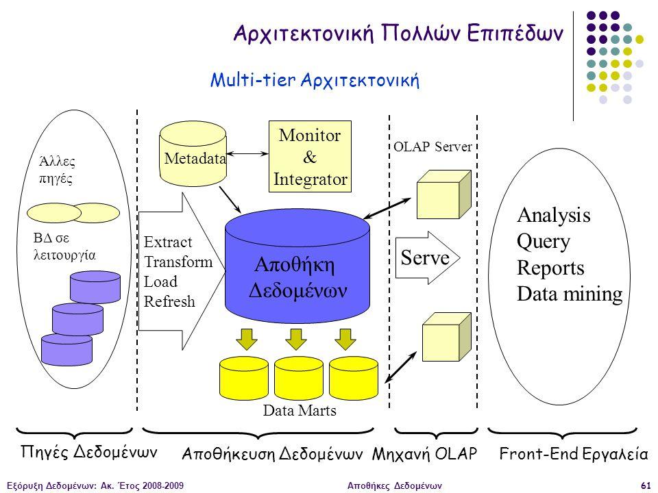 Εξόρυξη Δεδομένων: Ακ. Έτος 2008-2009Αποθήκες Δεδομένων61 Αποθήκη Δεδομένων Extract Transform Load Refresh Μηχανή OLAP Analysis Query Reports Data min