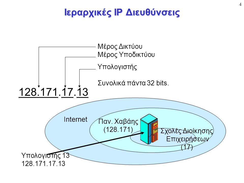 4 Ιεραρχικές IP Διευθύνσεις Μέρος Δικτύου Μέρος Υποδικτύου Υπολογιστής Συνολικά πάντα 32 bits. 128.171.17.13 Υπολογιστής 13 128.171.17.13 Σχολές Διοίκ