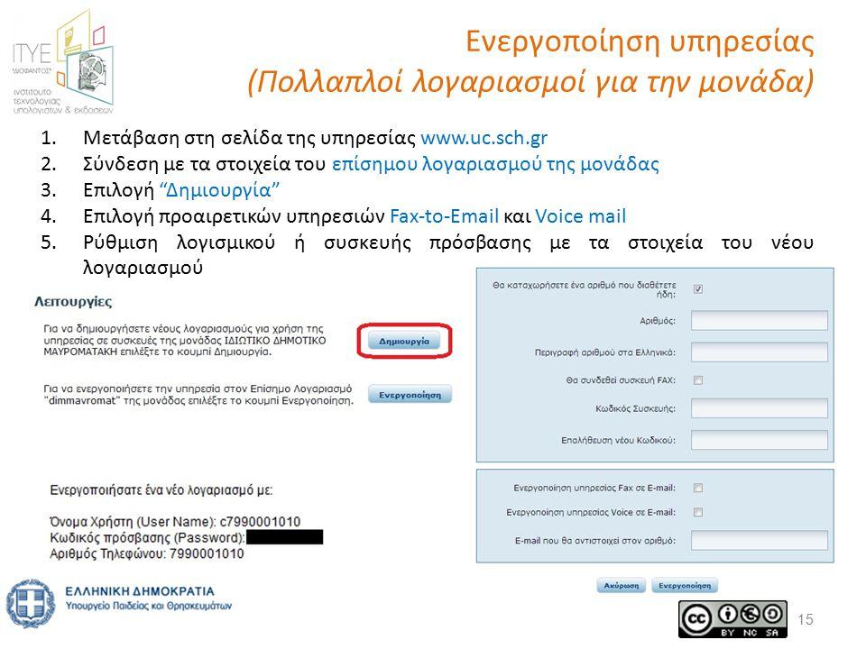 Ενεργοποίηση υπηρεσίας (Πολλαπλοί λογαριασμοί για την μονάδα) 15 1.Μετάβαση στη σελίδα της υπηρεσίας www.uc.sch.gr 2.Σύνδεση με τα στοιχεία του επίσημου λογαριασμού της μονάδας 3.Επιλογή Δημιουργία 4.Επιλογή προαιρετικών υπηρεσιών Fax-to-Email και Voice mail 5.Ρύθμιση λογισμικού ή συσκευής πρόσβασης με τα στοιχεία του νέου λογαριασμού