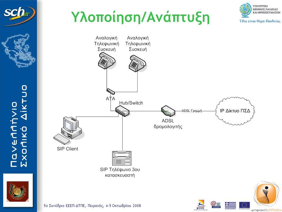 5o Συνέδριο ΕΕΕΠ-ΔΤΠΕ, Πειραιάς, 4-5 Οκτωβρίου 2008 Υλοποίηση/Ανάπτυξη
