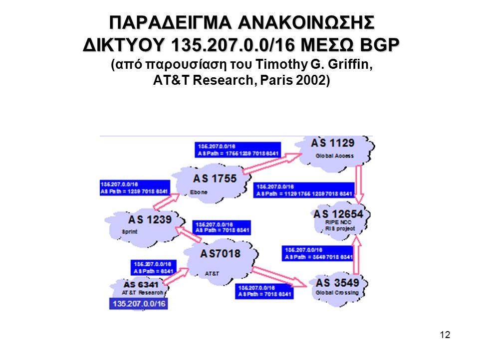 12 ΠΑΡΑΔΕΙΓΜΑ ΑΝΑΚΟΙΝΩΣΗΣ ΔΙΚΤΥΟΥ 135.207.0.0/16 ΜΕΣΩ BGP ΠΑΡΑΔΕΙΓΜΑ ΑΝΑΚΟΙΝΩΣΗΣ ΔΙΚΤΥΟΥ 135.207.0.0/16 ΜΕΣΩ BGP (από παρουσίαση του Timothy G.