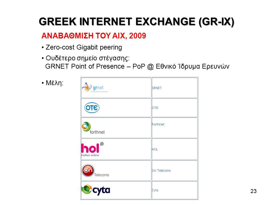 GREEK INTERNET EXCHANGE (GR-IX) 23 ΑΝΑΒΑΘΜΙΣΗ ΤΟΥ ΑΙΧ, 2009 Zero-cost Gigabit peering Ουδέτερο σημείο στέγασης: GRNET Point of Presence – PoP @ Εθνικό Ίδρυμα Ερευνών Μέλη: