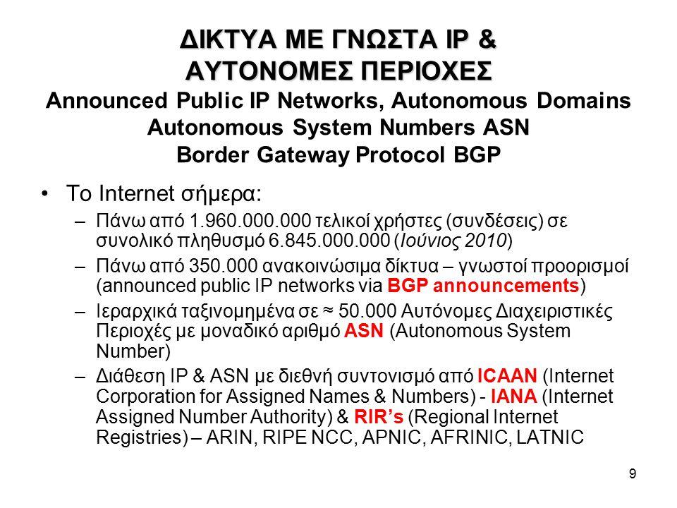 9 ΔΙΚΤΥΑ ME ΓΝΩΣΤΑ IP & ΑΥΤΟΝΟΜΕΣ ΠΕΡΙΟΧΕΣ ΔΙΚΤΥΑ ME ΓΝΩΣΤΑ IP & ΑΥΤΟΝΟΜΕΣ ΠΕΡΙΟΧΕΣ Announced Public IP Networks, Autonomous Domains Autonomous System Numbers ASN Border Gateway Protocol BGP Το Internet σήμερα: –Πάνω από 1.960.000.000 τελικοί χρήστες (συνδέσεις) σε συνολικό πληθυσμό 6.845.000.000 (Ιούνιος 2010) –Πάνω από 350.000 ανακοινώσιμα δίκτυα – γνωστοί προορισμοί (announced public IP networks via BGP announcements) –Ιεραρχικά ταξινομημένα σε ≈ 50.000 Αυτόνομες Διαχειριστικές Περιοχές με μοναδικό αριθμό ASN (Autonomous System Number) –Διάθεση IP & ASN με διεθνή συντονισμό από ICAAN (Internet Corporation for Assigned Names & Numbers) - IANA (Internet Assigned Number Authority) & RIR's (Regional Internet Registries) – ARIN, RIPE NCC, APNIC, AFRINIC, LATNIC