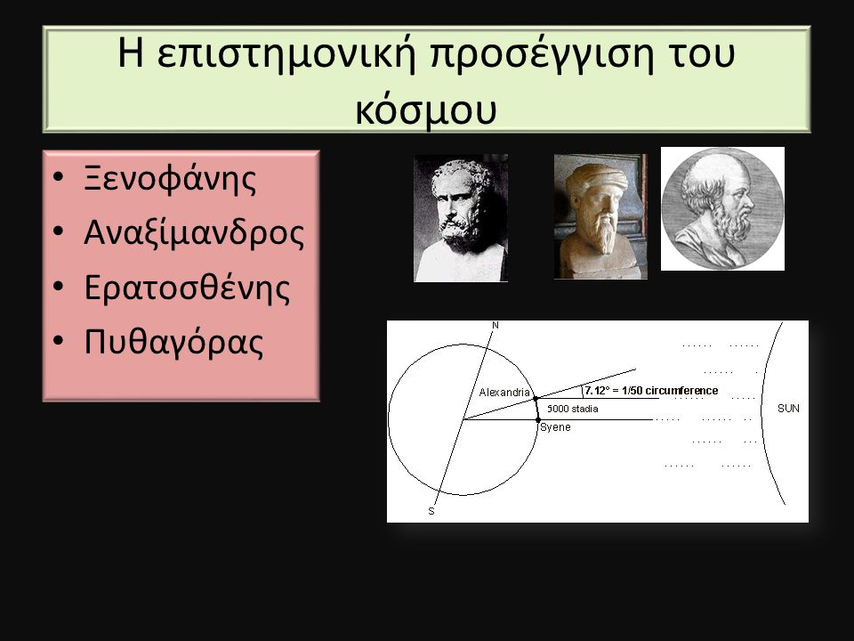 Η επιστημονική προσέγγιση του κόσμου Ξενοφάνης Αναξίμανδρος Ερατοσθένης Πυθαγόρας
