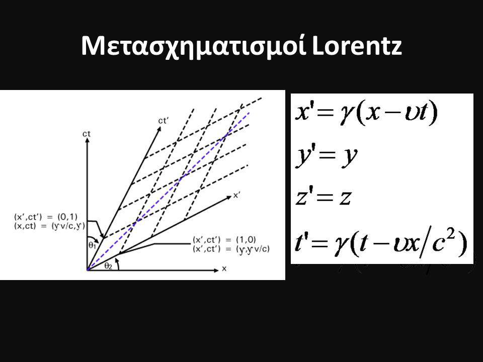 Μετασχηματισμοί Lorentz