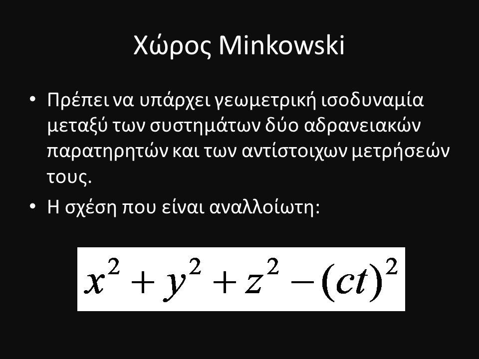 Χώρος Minkowski Πρέπει να υπάρχει γεωμετρική ισοδυναμία μεταξύ των συστημάτων δύο αδρανειακών παρατηρητών και των αντίστοιχων μετρήσεών τους. Η σχέση