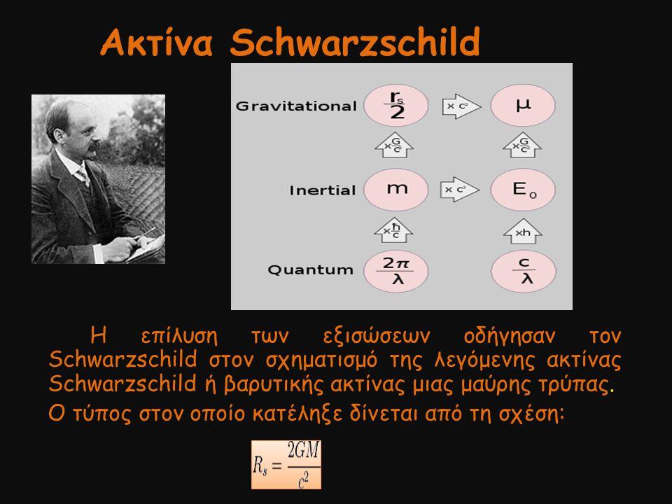 Ακτίνα Schwarzschild Η επίλυση των εξισώσεων οδήγησαν τον Schwarzschild στον σχηματισμό της λεγόμενης ακτίνας Schwarzschild ή βαρυτικής ακτίνας μιας μ