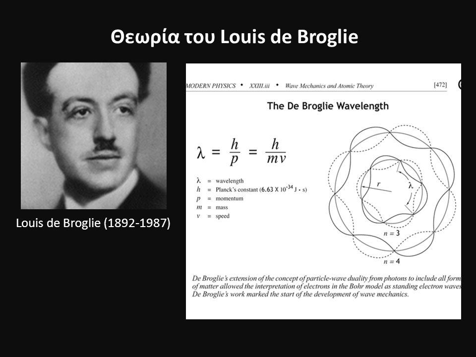 Θεωρία του Louis de Broglie Louis de Broglie (1892-1987)
